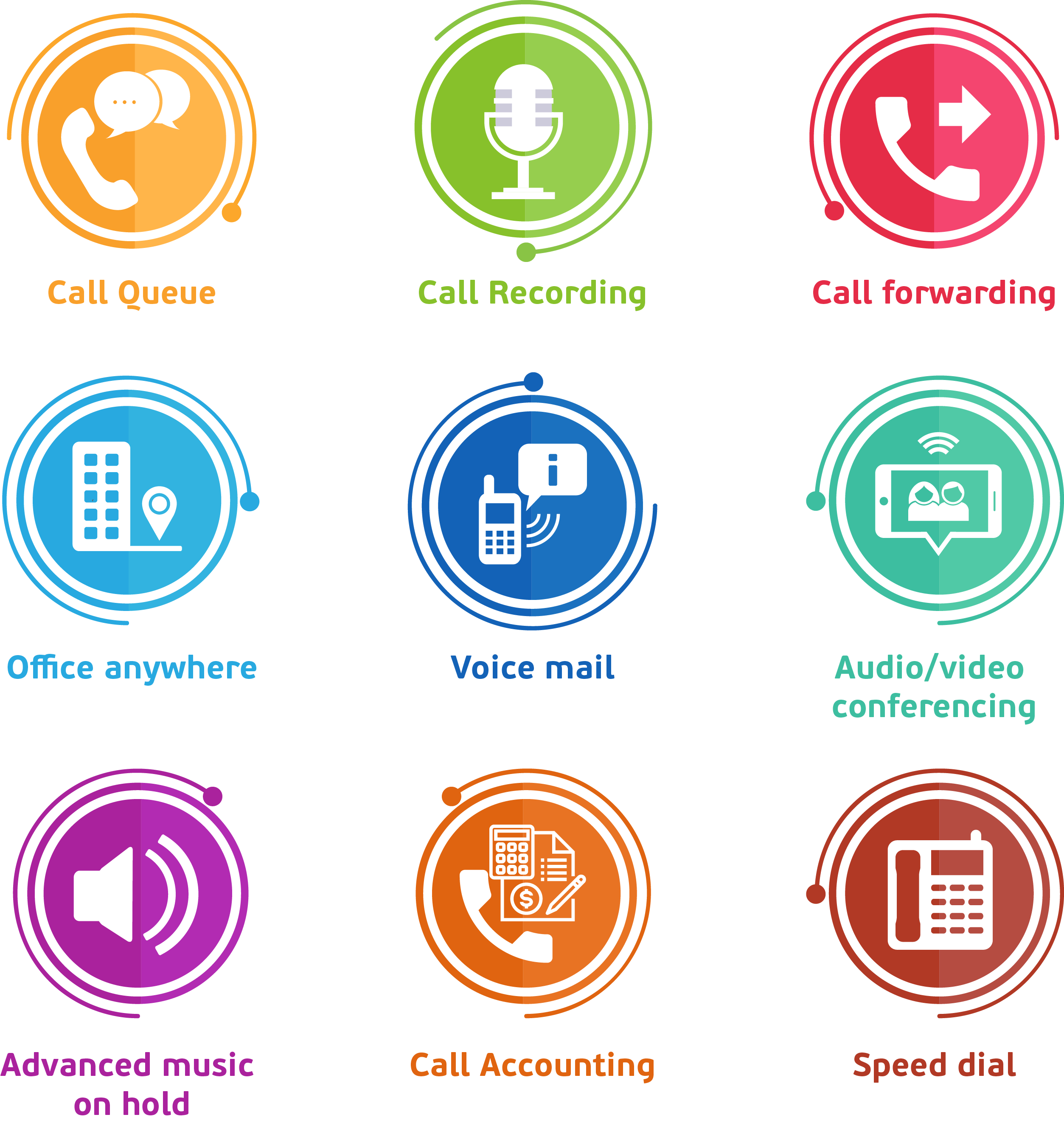 Future ready small business phones systems & why you should shift to them - Trikon